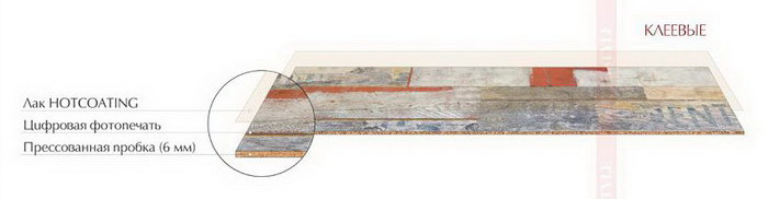 Структура клеевого пробкового пола Corkstyle Printcork