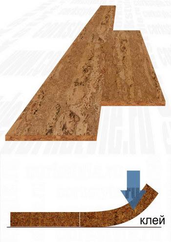 Клеевой пробковый пол - водостойкий и износостойкий