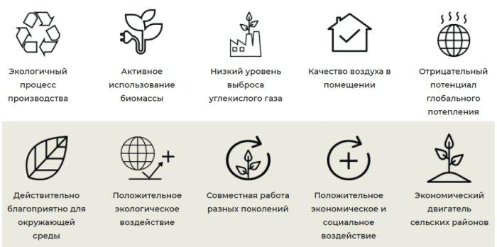 Преимущества пробковых покрытий Wicanders - инфографика