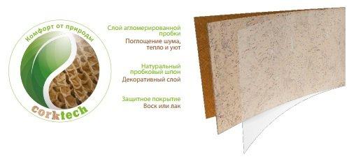 Структура пробковых стен «Викандерс»